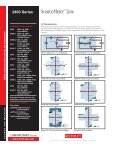 Keithley 2400 Datasheet - Testwall - Page 2