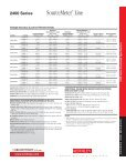 Keithley 2400 Datasheet - Testwall - Page 5