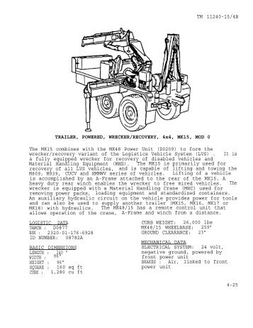 MK15 Mod 0 pages from TM 11240-15/4B Motor Transport ... - JED