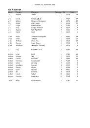 Resultater af baneløb den 5. september 2012 - CK Aarhus