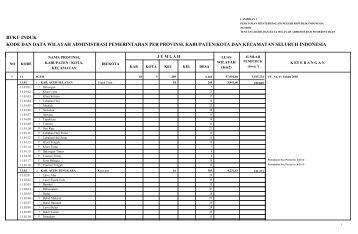 buku_induk_kode_data_dan_wilayah_2013