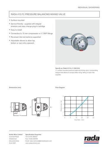 Rada individual showers