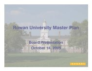 Rowan University Master Plan