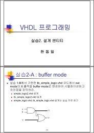 VHDL 프로그래밍 VHDL 래밍