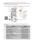 S7 1200 USS ile S110 Pozisyonlaması TR - Teknika Otomasyon - Page 5
