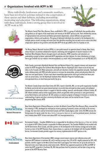Organizations Involved with ACPF in NS Com Org - Species at Risk