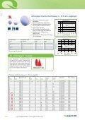 Die LINOS Achromate und Linsen- systeme - Qioptiq Q-Shop - Page 6