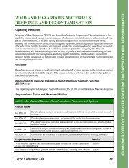 wmd and hazardous materials response and decontamination