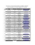 Proceedings - cuts ccier - Page 7