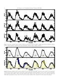 Hemispheric Sunspot Numbers Rn and Rs from 1945–2004 ... - Page 6