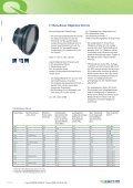 Die LINOS Laseroptik - Qioptiq Q-Shop - Page 6