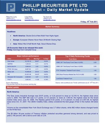 Friday, 18th Feb 2011 Market Summary Headlines - Under ...