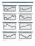 Friday, 18th Feb 2011 Market Summary Headlines - Under ... - Page 5