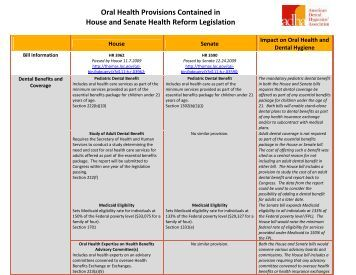 Oral Health Provisions in Reform Legislation - Institute for Oral Health
