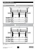 TARGA-PLUS PS6100 - Schmid Storen AG - Page 3