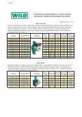Katilinės įranga, išsiplėtimo indai, siurbliai - Valsva - Page 6