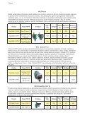 Katilinės įranga, išsiplėtimo indai, siurbliai - Valsva - Page 7