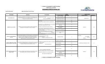 PROGRAMA OPERATIVO ANUAL 2013 - e-compostela.gob.mx
