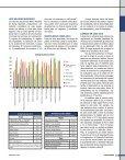 Versión en PDF - Revista Perspectiva - Page 2