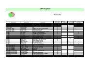 Mannschaft OEGV Cup Sued 2012 - Agility Arbeitsgruppe Steiermark