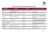relación de establecimientos finalistas - Cabildo de Gran Canaria