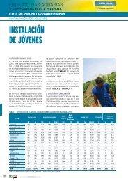 Anuario COAG 06. Instalación de agricultores jóvenes.