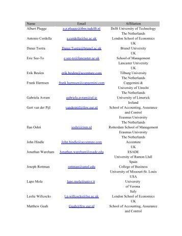 Download a list of participants