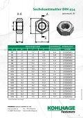 Normteile-Katalog downloaden - KOHLHAGE Fasteners - Page 4