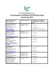 Unterkunftsverzeichnis in 51399 Burscheid Nord-Cup 2012