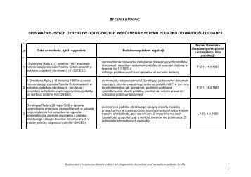 spis ważniejszych dyrektyw dotyczących wspólnego systemu ...