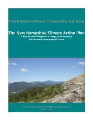 The New Hampshire Climate Action Plan