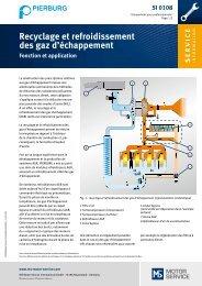 Recyclage et refroidissement des gaz d'échappement - PIERBURG ...