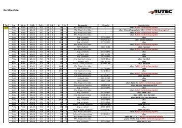 Aktuelle Raritätenliste (PDF)