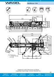 Wasel - Liebherr LTM 1750-9.1