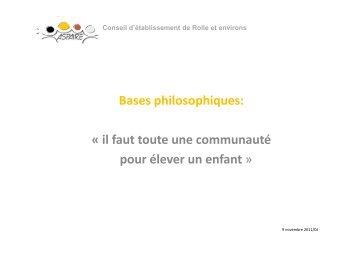 Philosophie - aspaire