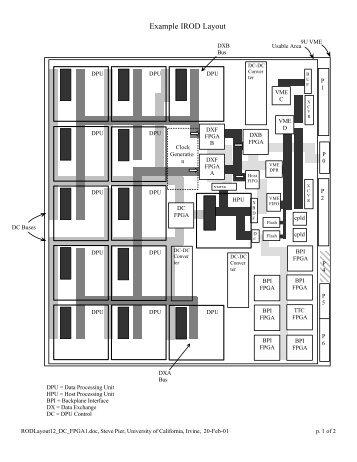 Example IROD Layout - University of California, Irvine