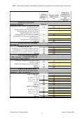 Rapport annexes - Driea - Page 6