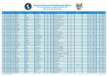 Residentado Medico 2013