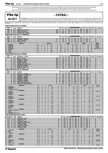 Stiahnuť PDF - Tipsport SK, as