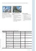 Sistemas de fixação de cabos e tubos em plástico - OBO Bettermann - Page 7