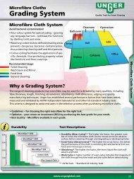Grading System - Unger