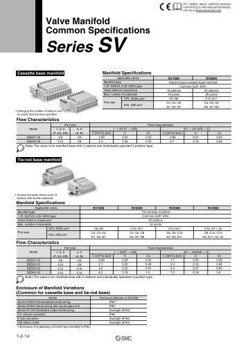 Series SV - SMC ETech