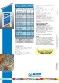 karta produktu - Chemia budowlana - Page 4