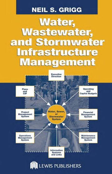 chapter seven Operations of water, sewer, and stormwater systems