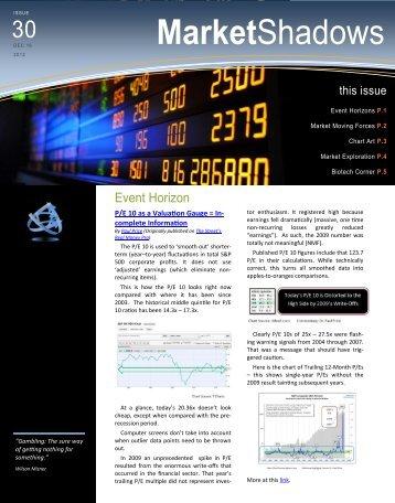 MarketShadows December 17, 12 - Phil's Stock World