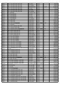 Impexa Prasser - Toner-Diskont - Page 4