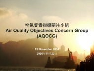 Air Quality Objectives Concern Group - Civic Exchange