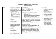 1 Die Gestaltung der Wortgottesfeier – Orgelperspektive ...