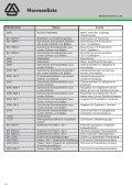 Federntechnik - HENNLICH GmbH & Co KG - Page 4