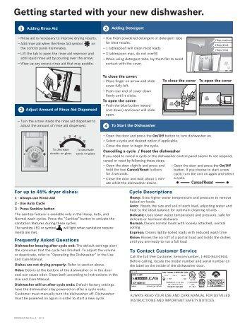 Bosch Shx68r52uc Quick Specs